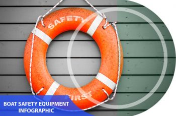 Boat Safety Equipment Infographic + Printable Handy PDF Checklist